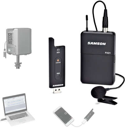USB Presentation Mic Samson